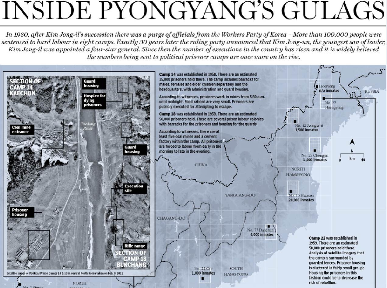 an analysis of nato prison camp Newly-released satellite images show that north korea's prison camp system our satellite imagery analysis of camp no 25 and other such unlawful.