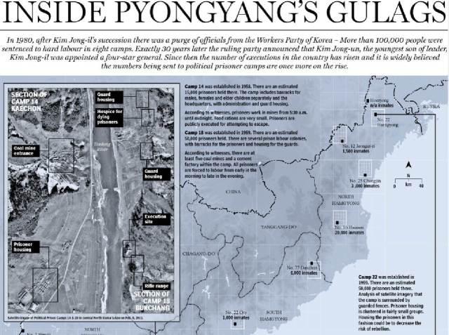 pyongyang_gulag1